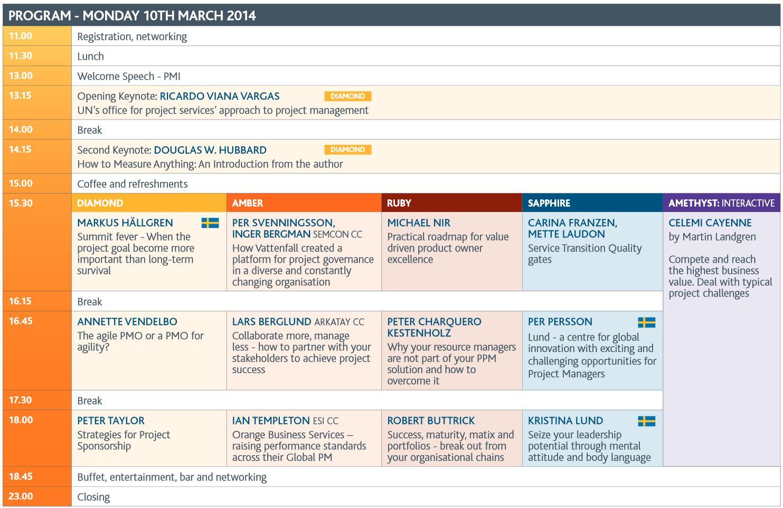 Program PMI 2014-03-10