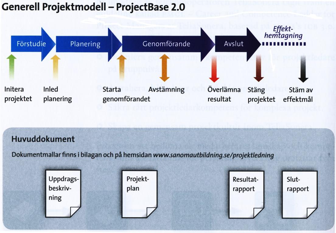 ProjectBase 2.0