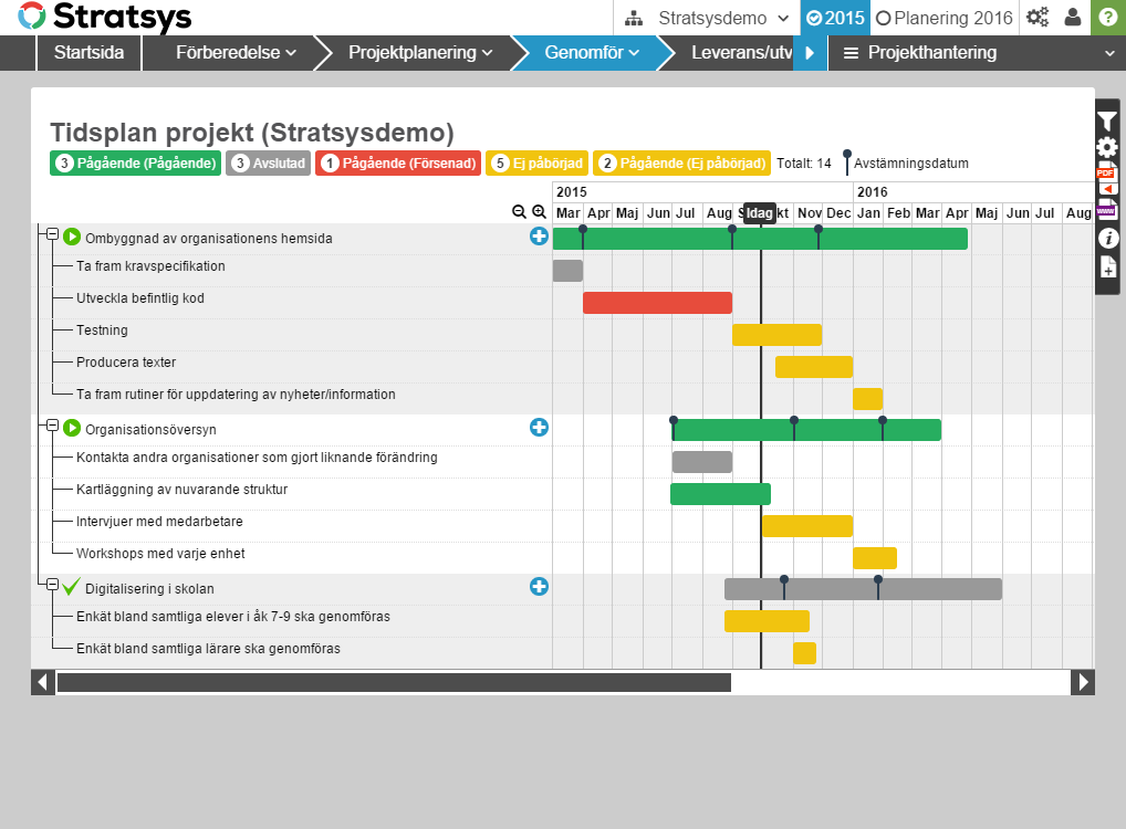 Stratsys_workloadreport_feature