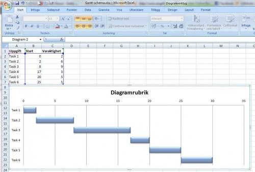 Gantt i Excel