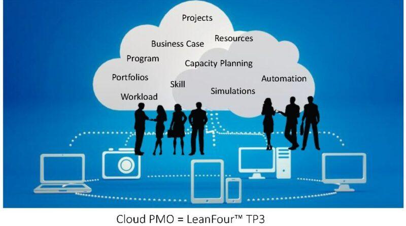 LeanFour™ TP3
